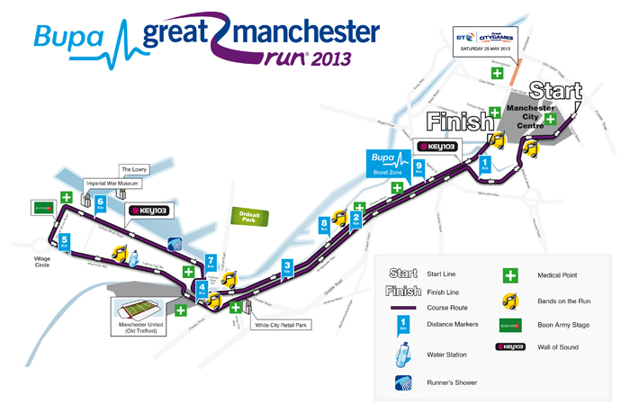 GMR2011 Course Map